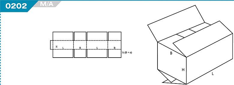 Pudełka klapowe z Katalogu FEFCO. Pudła zrobione są z jednego kartonu z możliwością zamykania od góry i dołu przez zastosowanie klap. Oznaczenie 202 M/A